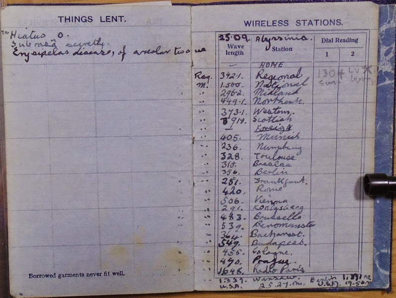 Blue diary - list of radio stations (National Archives KV 2/27)