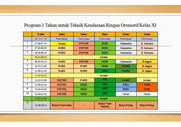 Model Penjadwalan Kurikulum 2013 Revisi (Tahun 2017/2018)  - Model Jadwal 5 Hari Sekolah SMK (2)
