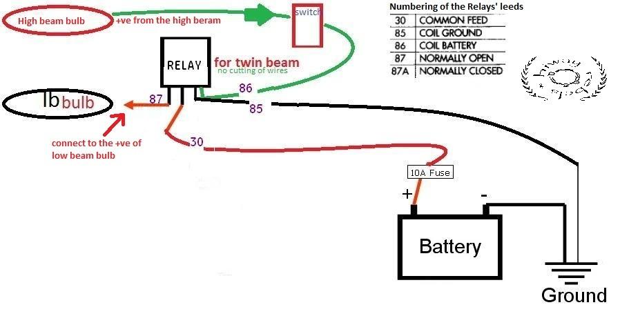 pulsar 220 electrical diagram somurich com kawasaki 300 atv wiring diagram  kawasaki rouser 220 wiring diagram