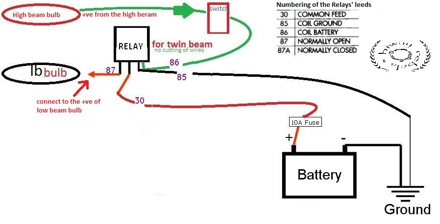 hiwayREBELS: Dual beam headlights for the Pulsar 220