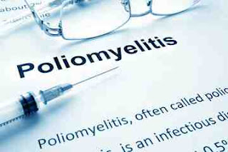 How does the poliovirus infect someone?