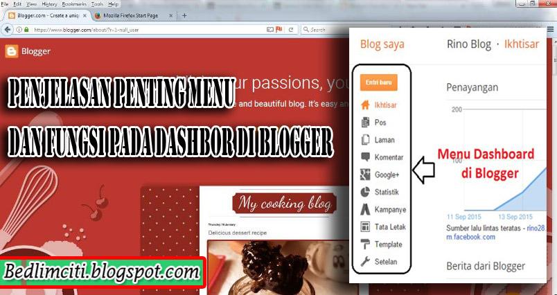 Penjelasan Penting Menu dan Fungsi Pada Dashbor Di Blogger