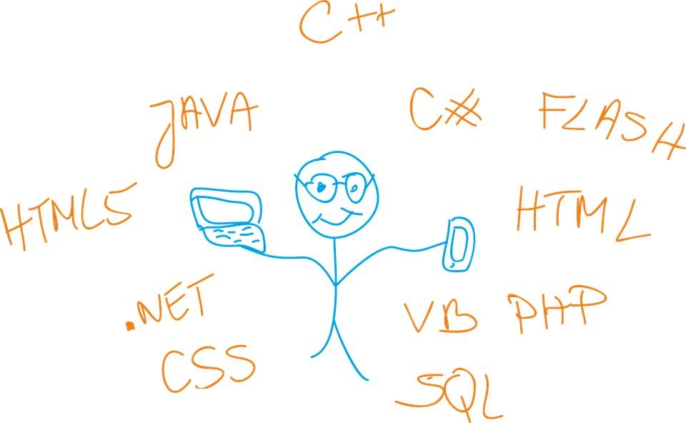 lenguajes de programación más populares