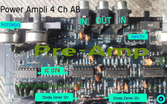 Penyebab power ampli suara kecil