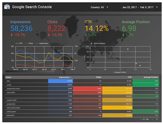 Data Studio: Search Console Connector