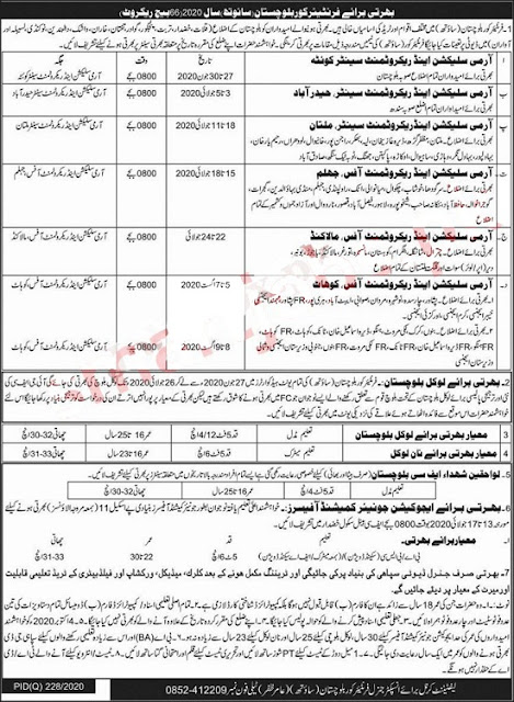 pakistan-army-fc-soldier-new-jobs-2020
