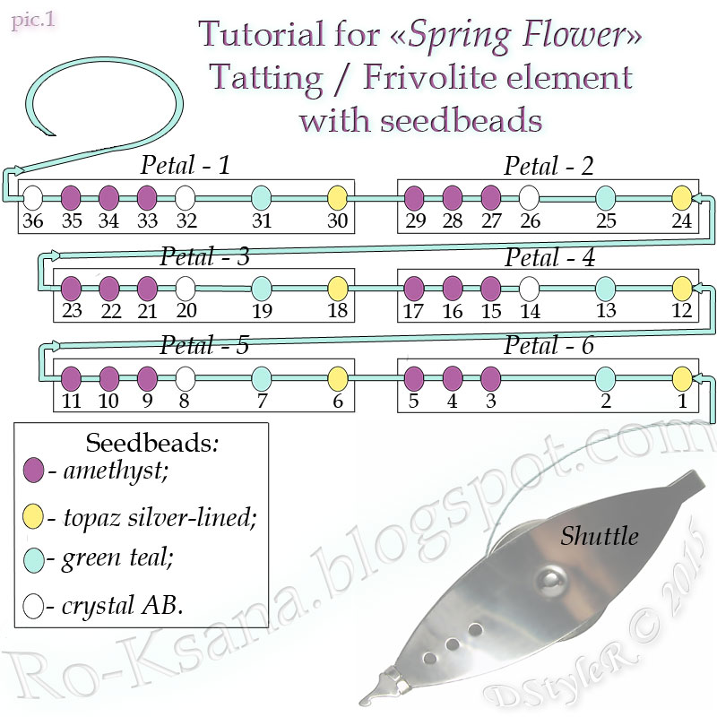 Tutorial for «Spring Flower» frivolite motif with seedbeads