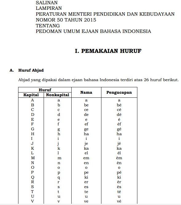 Pedoman Umum Ejaan Bahasa Indonesia Berdasarkan Permendikbud Nomor 50 Tahun 2015