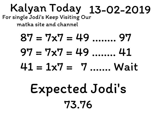 Boss Matkà 143 Kalyan Live Chart Patti Guessing