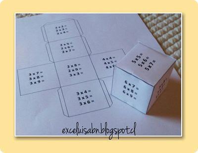 Cubo con las tablas de multiplicar simplificadas.