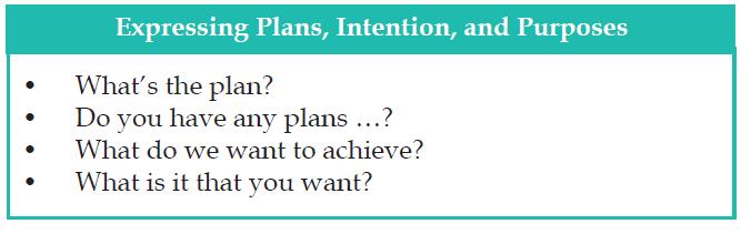 Gambar ungkapan contoh dialog Expressing Plans, Intention, and Purposes