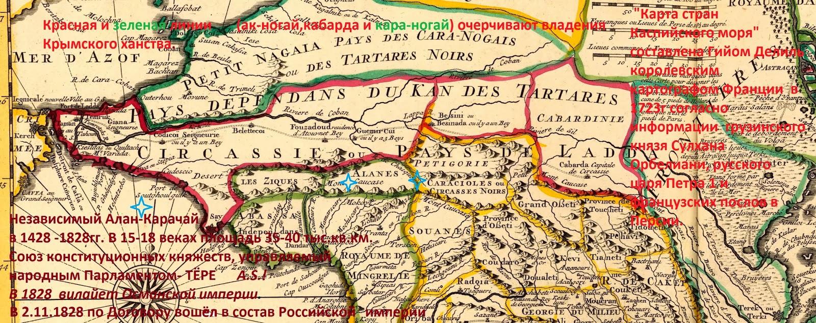 черкесия в 18 веке