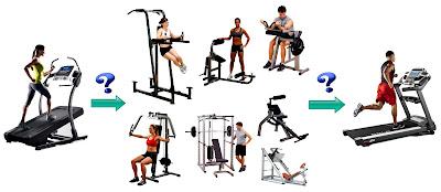 Cardio pesas masa muscular quemar grasa