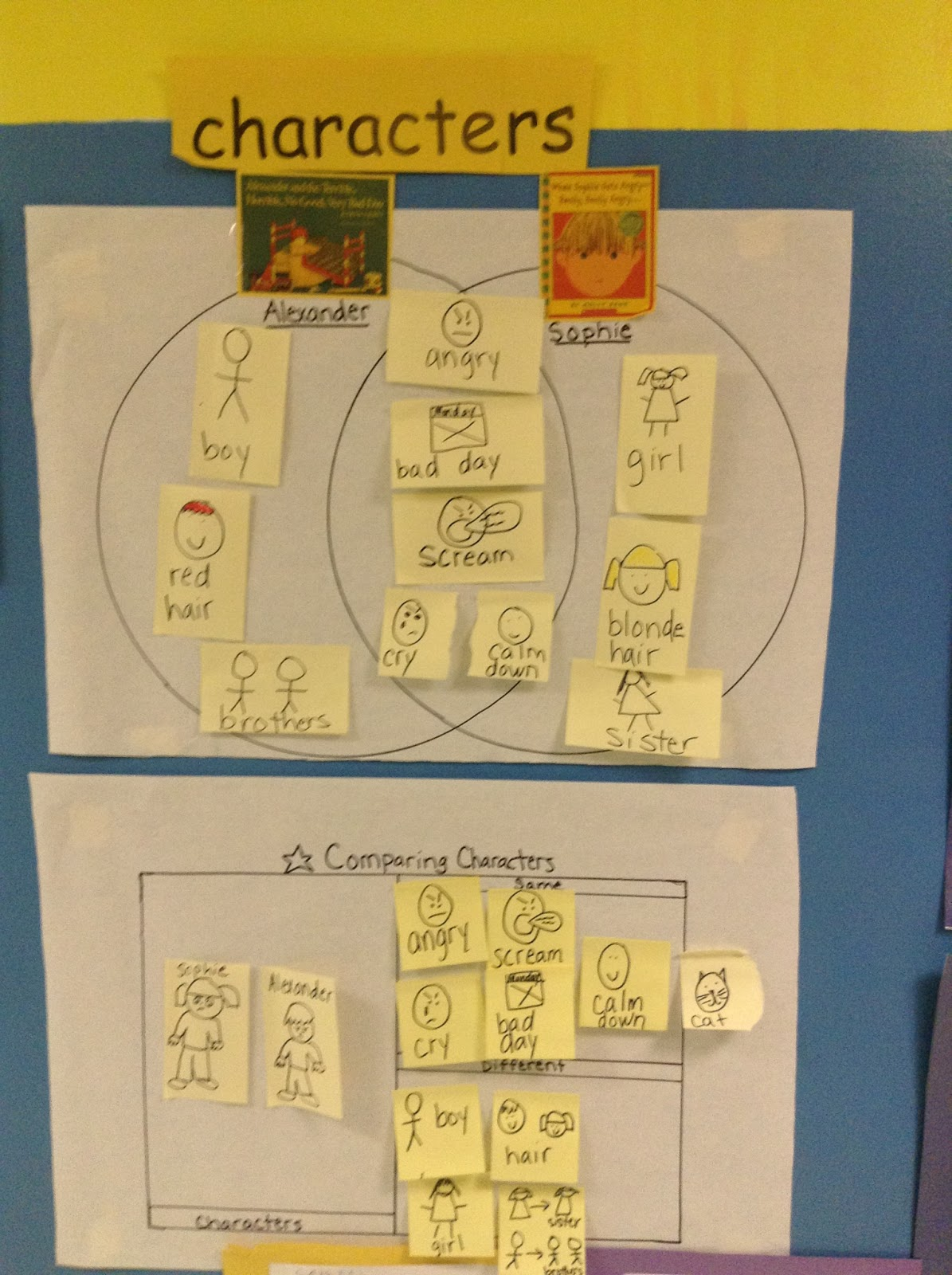stellaluna venn diagram activity pioneer deh p4700mp wiring mrs curry 39s classroom blog following the common core