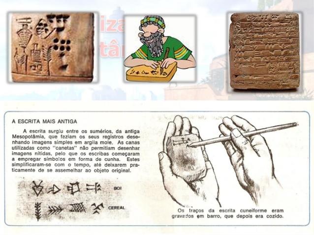 Artes, Escrita e Ciências da Mesopotâmia