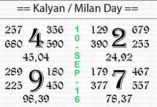 Daily Satta Matka Lucky Number Chart [10-Sept]