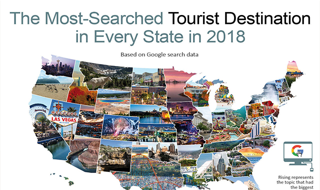 The Most-Searched Tourist Destination in Every State in 2018