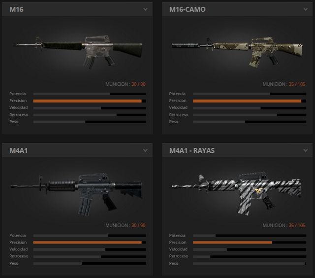 Armas destacadas