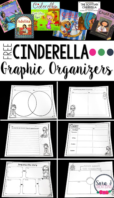 Free Cinderella graphic organizers to teach students to compare two different versions of the book