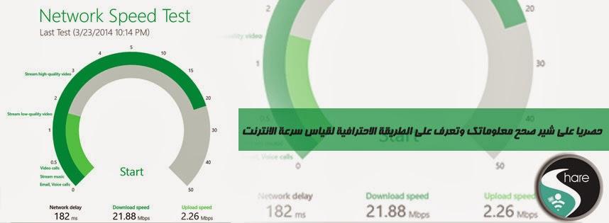 حصريا صحح معلوماتك وتعرف على الطريقة الاحترافية لقياس سرعة الانترنت windows 8 support