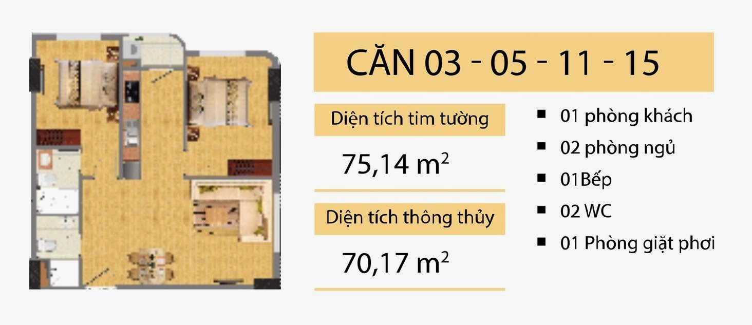 Căn 75,14 m2 CT2B Nghĩa Đô