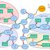 [Azure Machine Learning] Criterios para la selección de algoritmos de aprendizaje