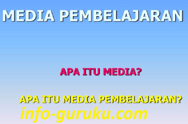 Media Pembelajaran Power Point Info Guruku