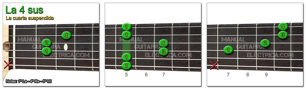 Acordes Guitarra La cuarta suspendida - A 4sus