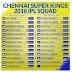 CHENNAI SUPER KINGS IPL 2018 FULL SQUAD