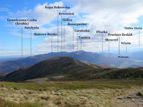 Panorama południowo-wschodnia.