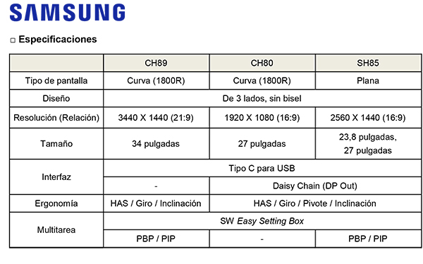 Samsung-Tres-Monitores-Profesionales-IFA-2017