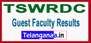 TSWRDC Guest Faculty 2017 Results
