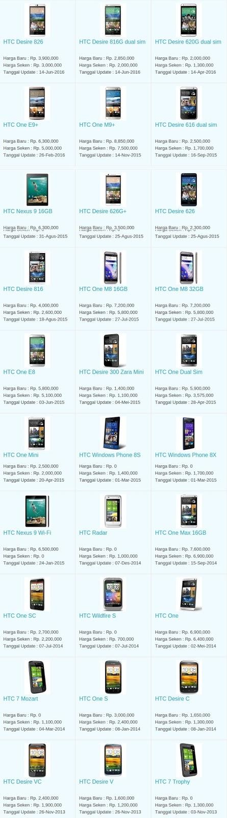 Harga Hp Terbaru HTC Agustus 2016