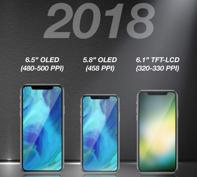 New iPhone X lineup 2018