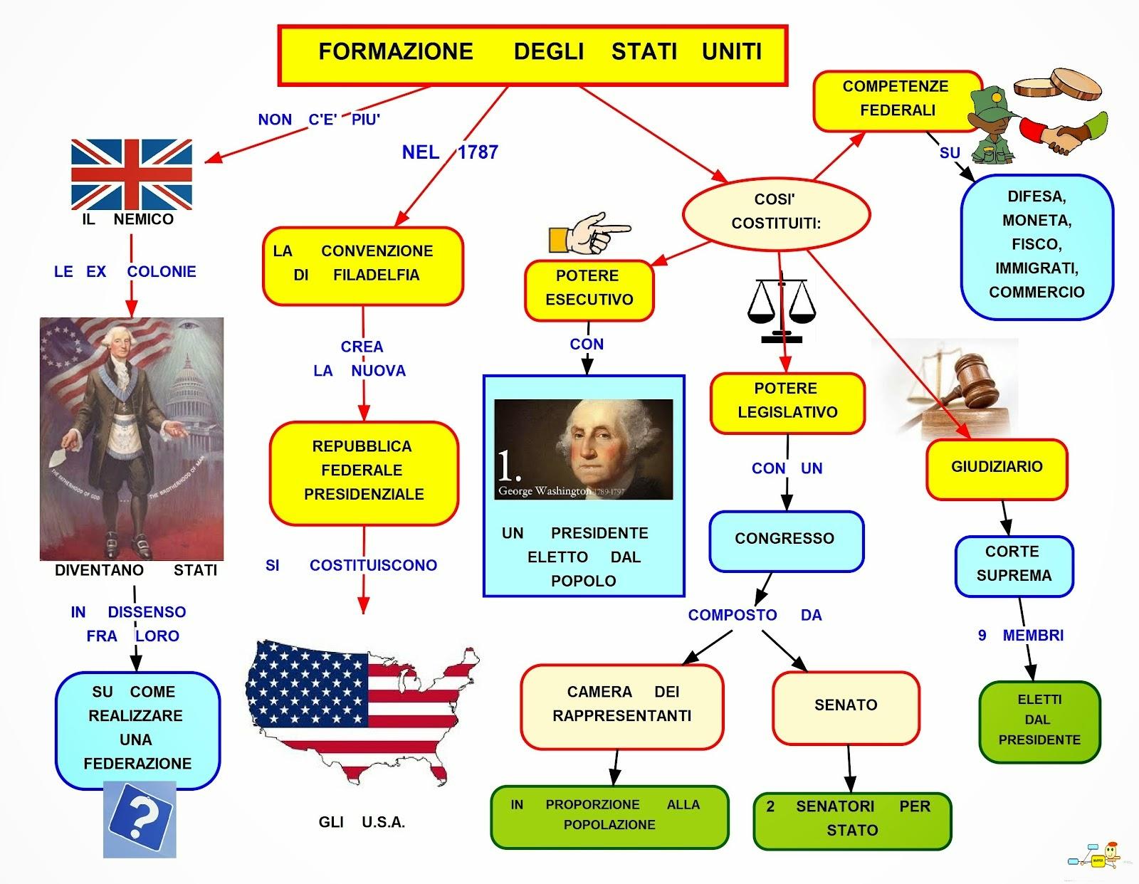 La Cartina Degli Stati Uniti D America.Gli Stati Uniti Lessons Blendspace