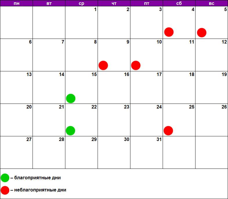 Лунный календарь похудения и диет май 2019