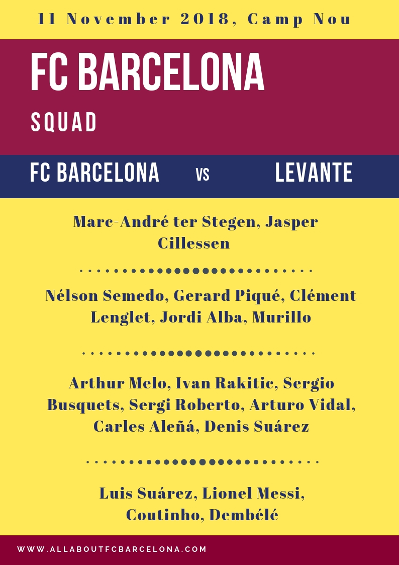 Squad List of FC Barcelona vs Levante, Copa del rey 2nd Leg Match