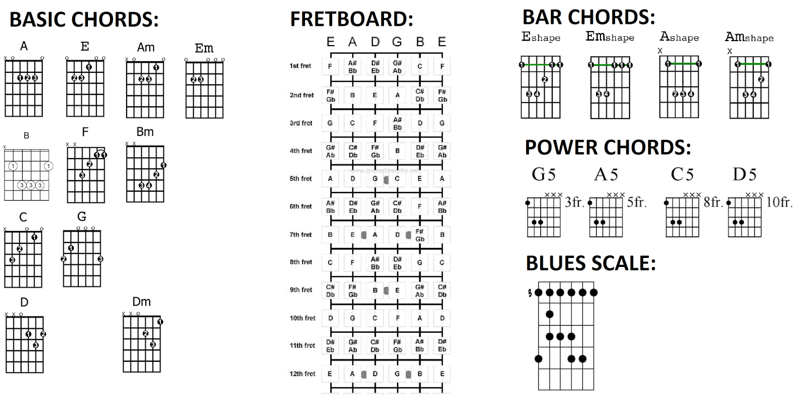 Chord progressions galore hexwebz Images
