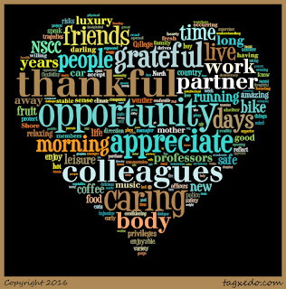 July Thankful Blog Post Word Cloud