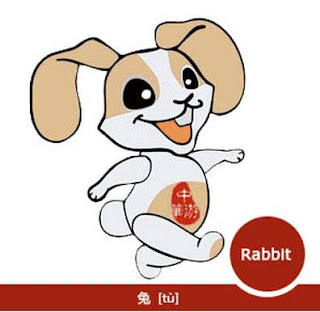 rabbit 2016 chinese horoscope forecast money love luck