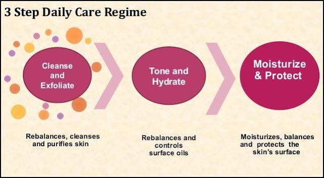 Benefits Of CTM (Cleansing, Toning, Moisturizing)