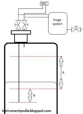 Hook up drawing for pressure transmitter
