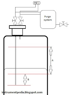 differential_pressure_level_transmitter_bubbler_type_calibration_installation