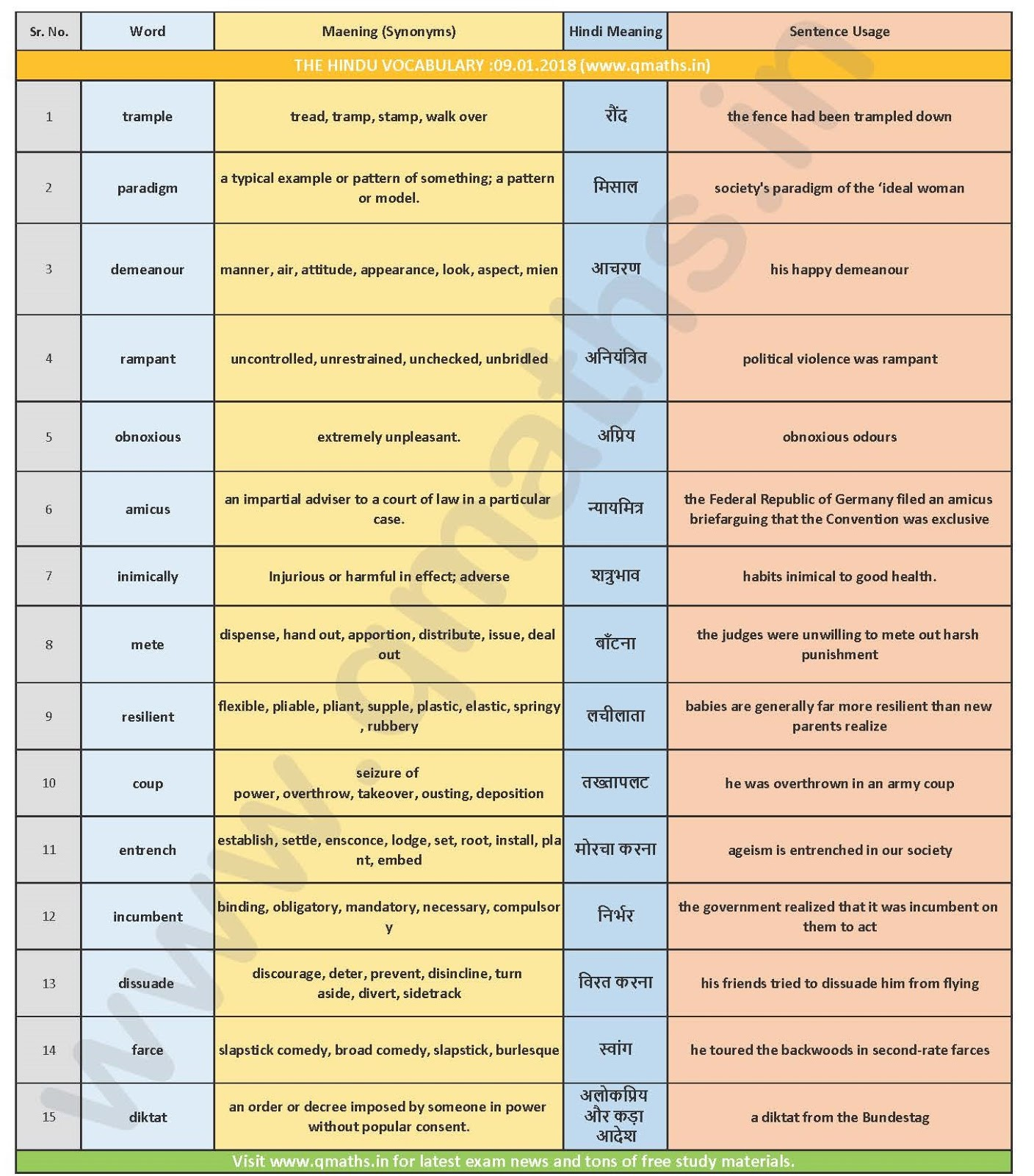 The Hindu Vocabulary with English-Hindi Meaning ( 09th