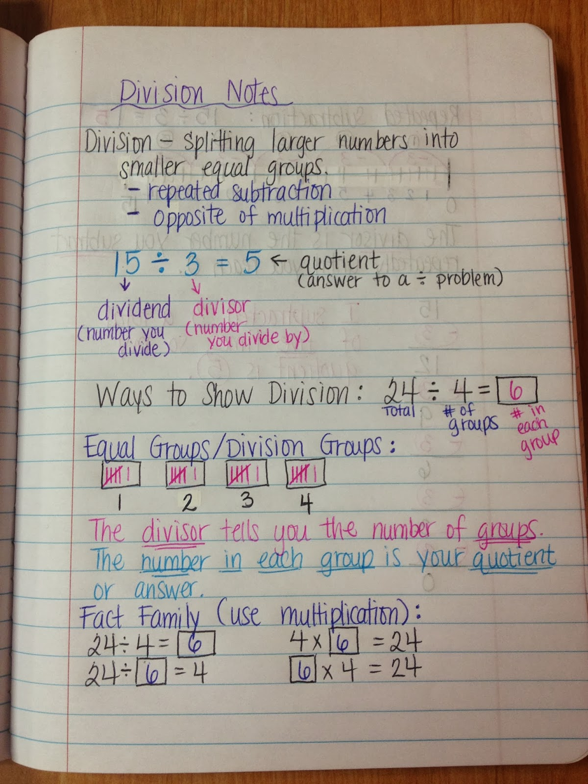 Ms Cao S 4th Grade Math Division Notes Amp Reminder About
