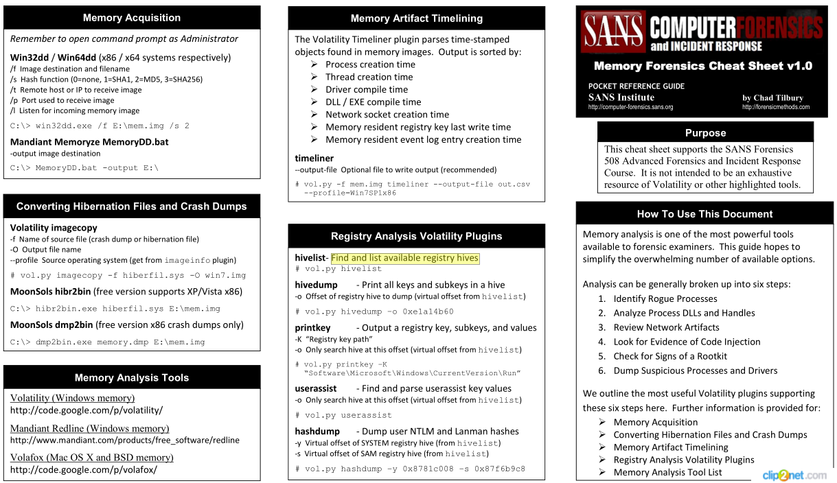 mybrute android cheat sheet