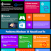 This infographic will tell you all that's wrong with Windows 10; and how to solve it