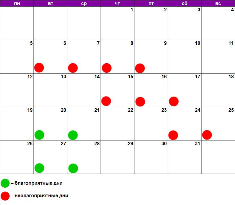 Лунный календарь химической завивки март 2018