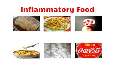 Inflammatory Food
