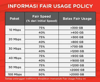 2 Cara Mengetahui Kouta Pemakaian Bandwidth Indihome